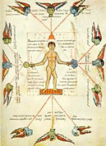 """Mεσαιωνική μικρογραφία, τα τέσσερα """"στοιχεία"""" του Αριστοτέλη φαίνεται να επηρεάζουν τόσο τον άνθρωπο όσο και τη φύση των ανέμων."""